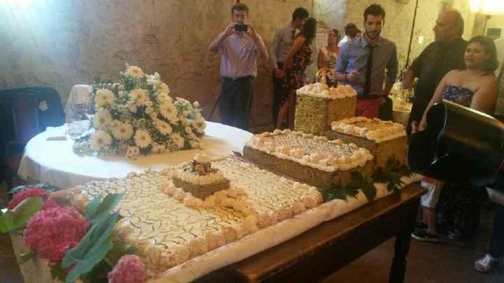 Capire di torte - 1