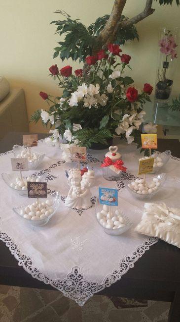 b9c3380fcafe Confettata si..confettata no !!! - Organizzazione matrimonio - Forum ...
