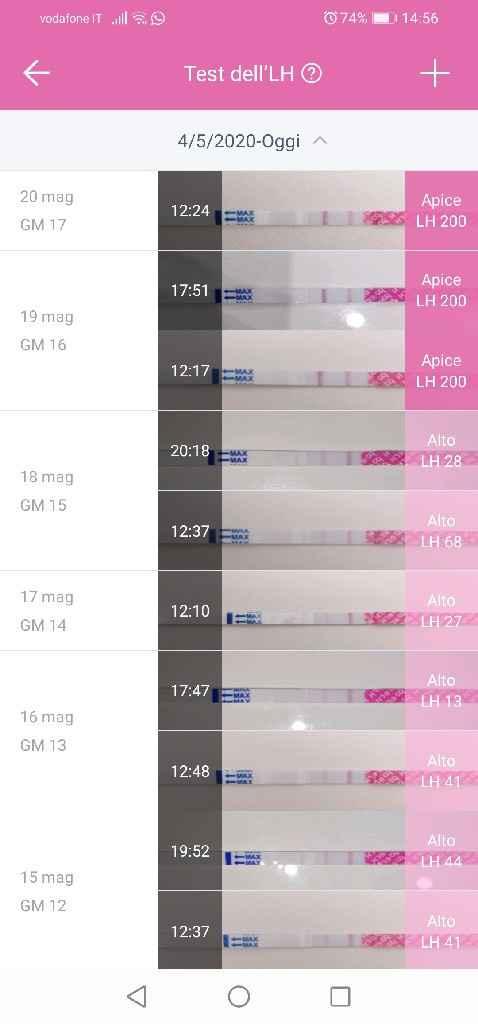 Aiutoooo test ovulazione 😫 - 1