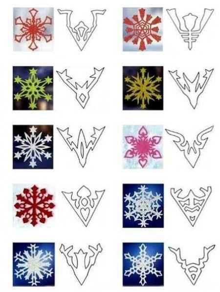 Schemi per ritagliare fiocchi di neve