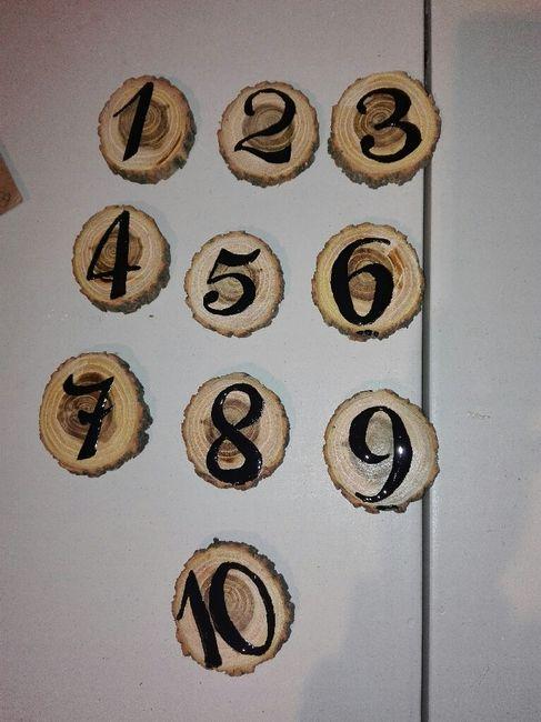 Numeri per tavoli ristorante fai da te jn57 regardsdefemmes - Numeri per tavoli fai da te ...