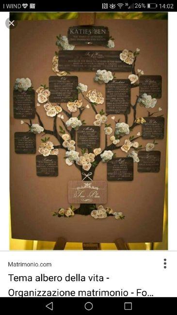 Matrimonio Tema Albero : Tema albero della vita ricevimento di nozze forum matrimonio