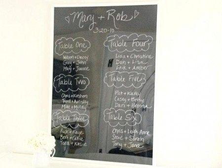 Tema matrimonio la fotografia organizzazione - Scrivere a specchio ...