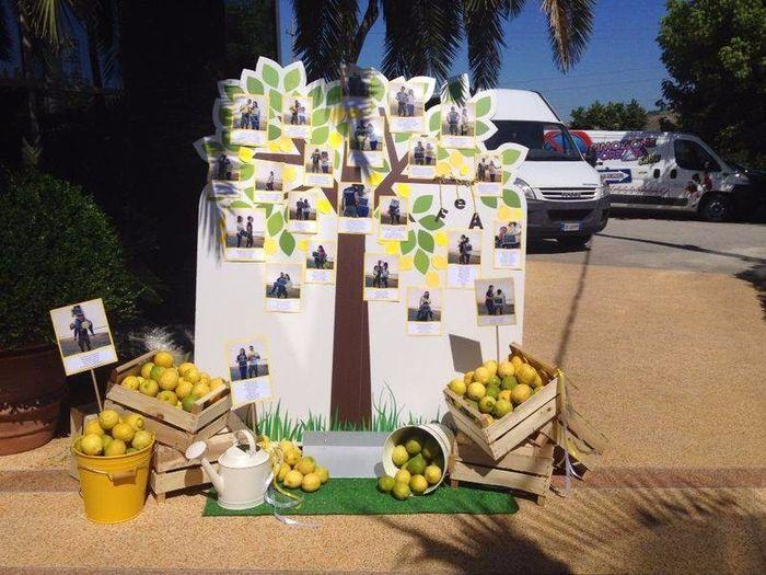 Matrimonio Tema Limoni : Tableau de mariage tema limoni e sicilia fai da te