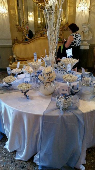 Matrimonio Color Azzurro Polvere : Tavoli e colore dominante pagina organizzazione