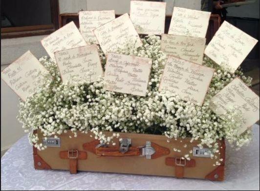 Tema Matrimonio Originale 2018 : Tableau de mariage come riciclare una vecchia valigia