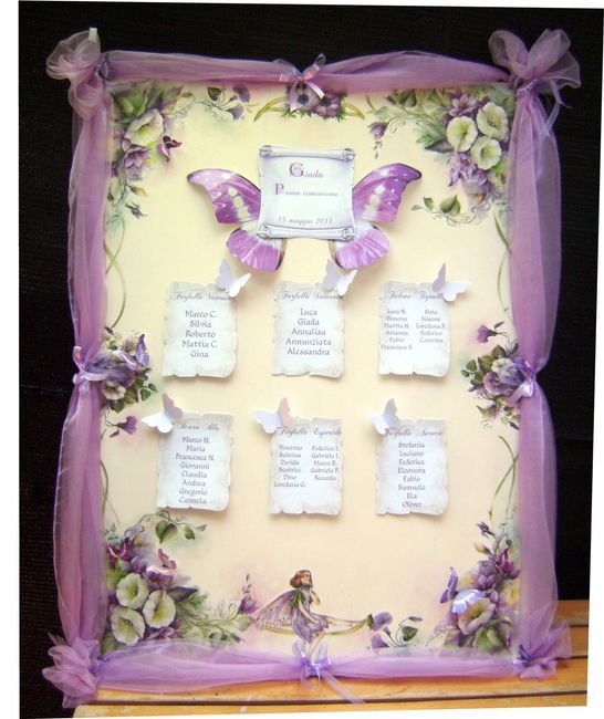 Amato Idee tableau con tema farfalle per sgallettata - Pagina 2  UW28