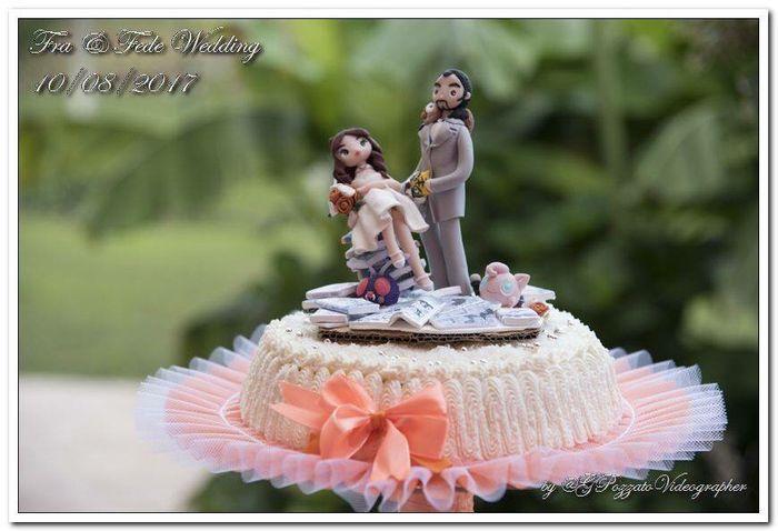 Torta matrimonio - Organizzazione matrimonio - Forum ...