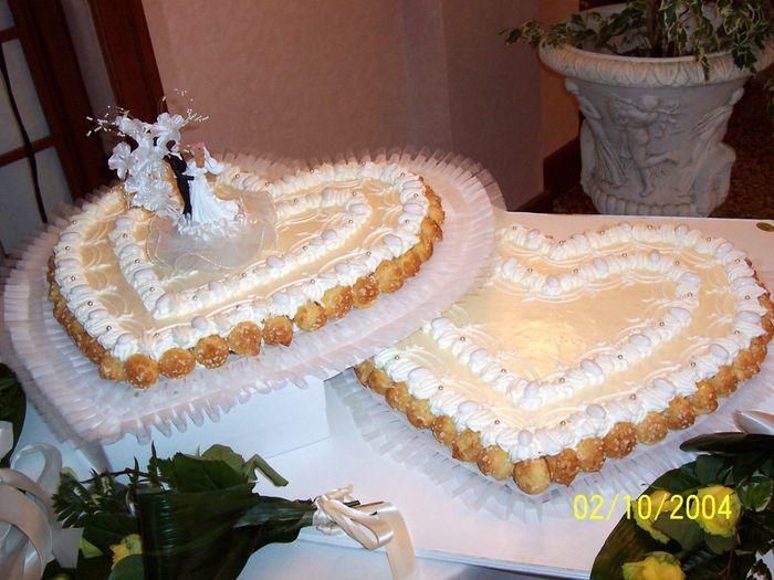 Torta nuziale pagina 2 organizzazione matrimonio for Piani domestici a forma di t