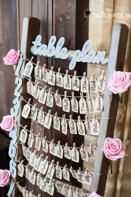 Matrimonio in primavera idee per i tableau mariage prima delle nozze forum - Idee originali per segnaposto matrimonio ...