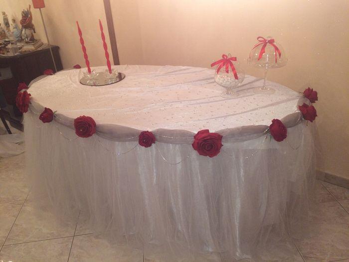 Tavolo regali casa sposa e sposo organizzazione - Tavolo matrimonio casa sposa ...