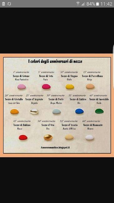 I Colori Per Ogni Anniversario Di Nozze Organizzazione Matrimonio