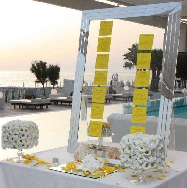 Matrimonio Spiaggia Fai Da Te : Tableau cornice giallo foto fai da te