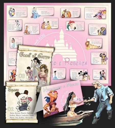 Matrimonio Tema Walt Disney : Tema della settimana n walt disney organizzazione