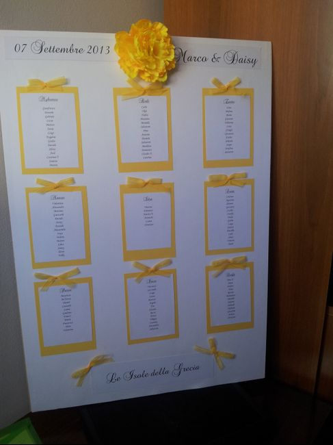 Tableau Matrimonio Azzurro : Tableau mariage organizzazione matrimonio forum matrimonio