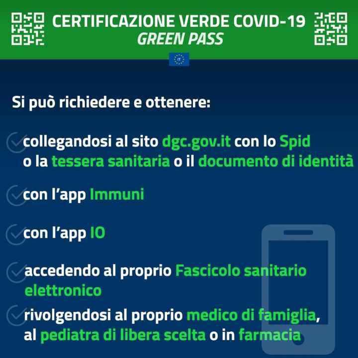 Aiuto codice green pass!! - 1