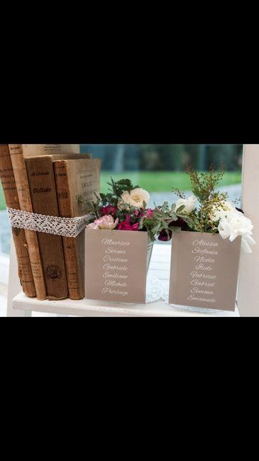 Matrimonio Tema Letteratura : Tema l amore in letteratura foto organizzazione