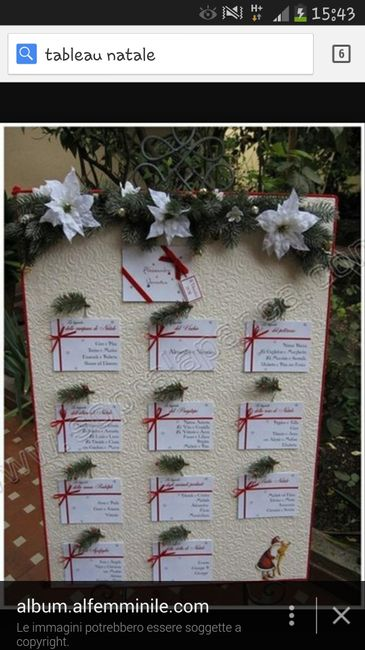 Idee Matrimonio Tema Natalizio : Tableau mariage tema natalizio organizzazione matrimonio forum