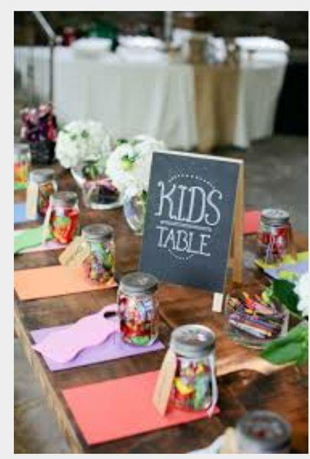 Bambini al matrimonio.. istruzioni per l'uso! - 10