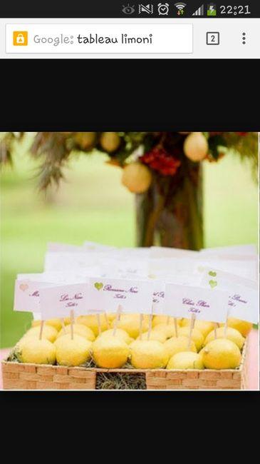 Matrimonio Tema Limoni : Tableaux tema limoni foto fai da te