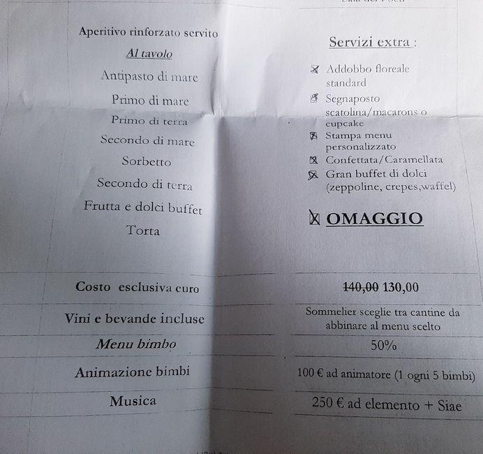 Indecisione sul menù del ricevimento 1
