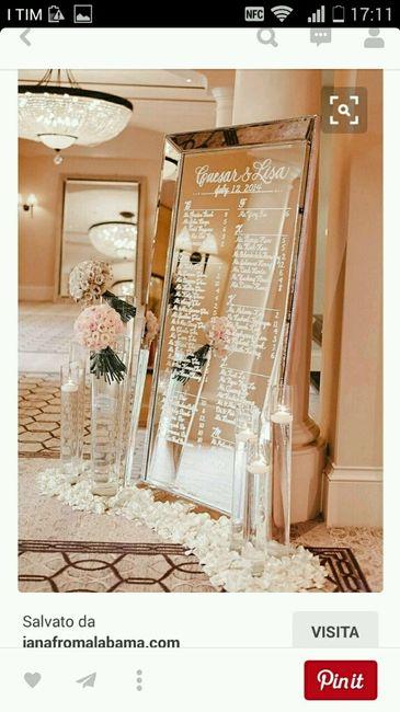 Tableau a specchio organizzazione matrimonio forum - Scrivere a specchio ...