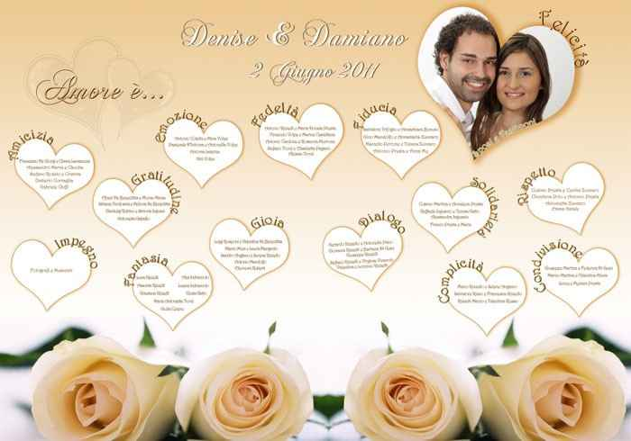 Tableau mariage L'amore è.. - 1