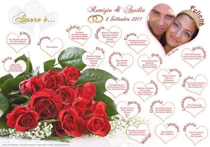 Tableau mariage L'amore è.. - 2