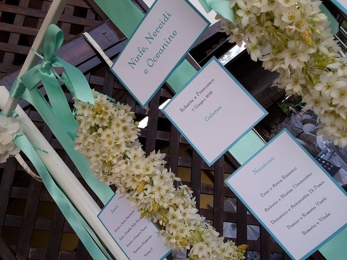 Matrimonio Tema Diamanti : Tableau per chi è negato fai da te forum matrimonio