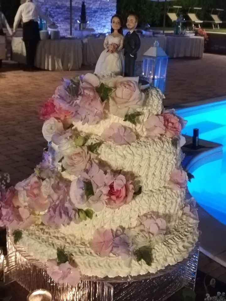 Taglio torta 🎂 - 7