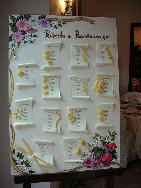 Matrimonio Tema Pasta : Tableau pasta organizzazione matrimonio forum