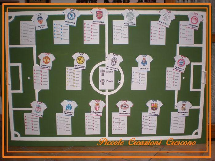 Matrimonio Tema Juventus : Idee per segnaposti sulla squadra di calcio del napoli