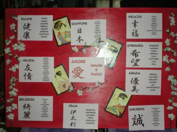 Matrimonio Tema Giapponese : Tableau tema giappone foto
