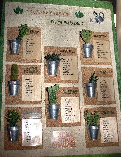 Tableau piante grasse foto organizzazione matrimonio - Idee de tableau ...