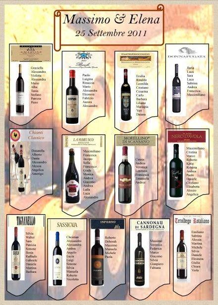 """Eccezionale Matrimonio a tema """"vino""""!!!! - Organizzazione matrimonio - Forum  EA18"""
