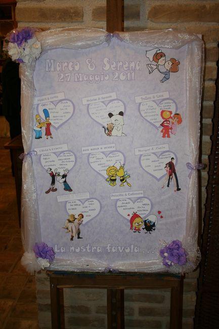 Tableau cartoni animati foto ricevimento di nozze