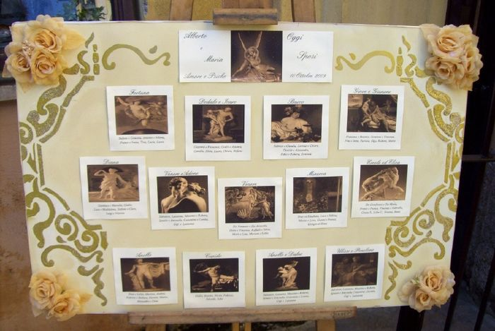 Matrimonio Tema Divinità Greche : Tableau mitologia greca foto organizzazione matrimonio