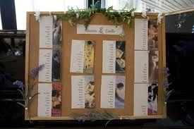 Tema Matrimonio Quadri Famosi : Tema di nozze la pittura help fai da te forum matrimonio