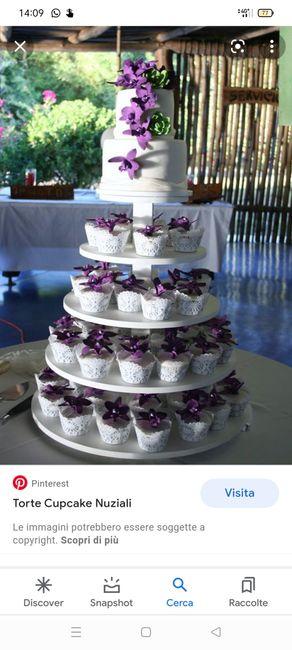 Torta o non torta?!?🤣🤣🤣 1