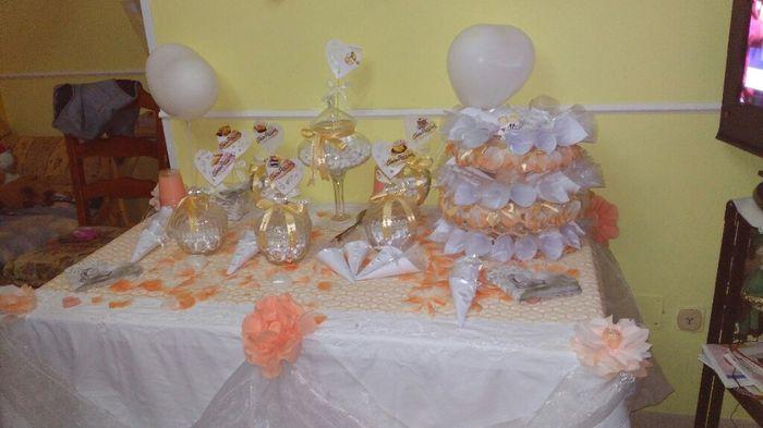 Il mio tavolo confettata a casa organizzazione - Tavolo matrimonio casa sposa ...