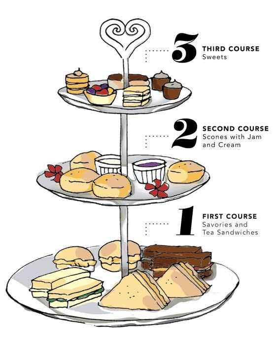 Alzata a tre piani per un tea party