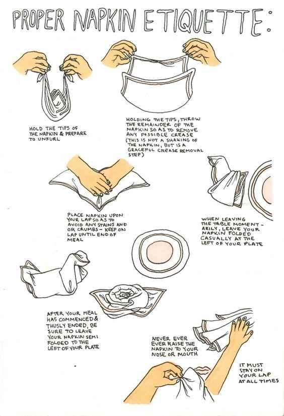 Galateo - l'uso dei tovaglioli