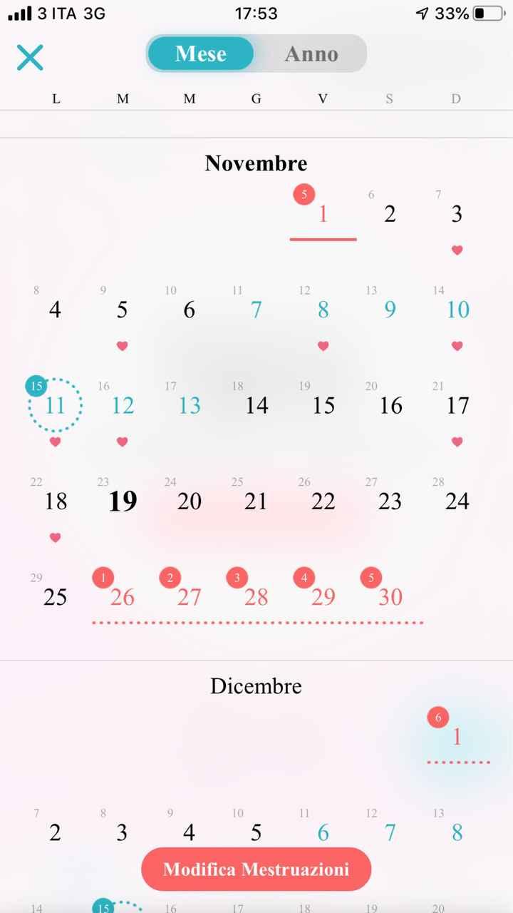 💝🎄🎉🎅🎁chi non le aspetta per dicembre 2019🎅🎁🎉🎄 - 1