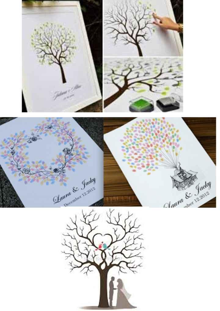 albero delle impronte