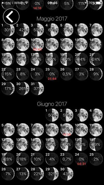 Calendario Lunare Nascite.Calendario Lunare Parto Calendario 2020