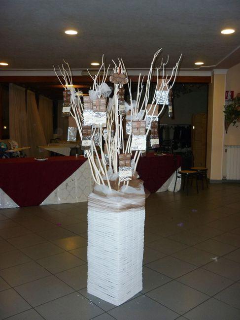 Preferenza Tableau de mariage ad albero - Organizzazione matrimonio - Forum  YI21