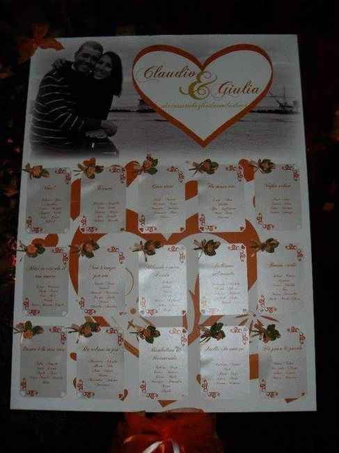 Matrimonio Tema Gatti : Nomi tavoli foto nozze emilia romagna