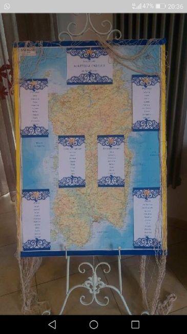 Matrimonio Tema Sardegna : Matrimonio a tema fuoristrada e sardegna organizzazione matrimonio