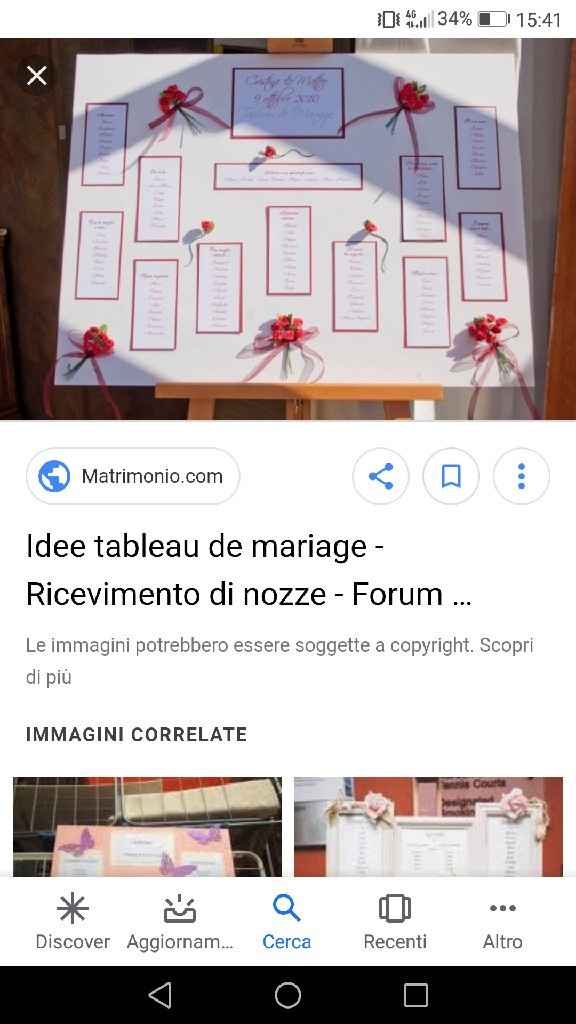 Tableau de mariage - 3