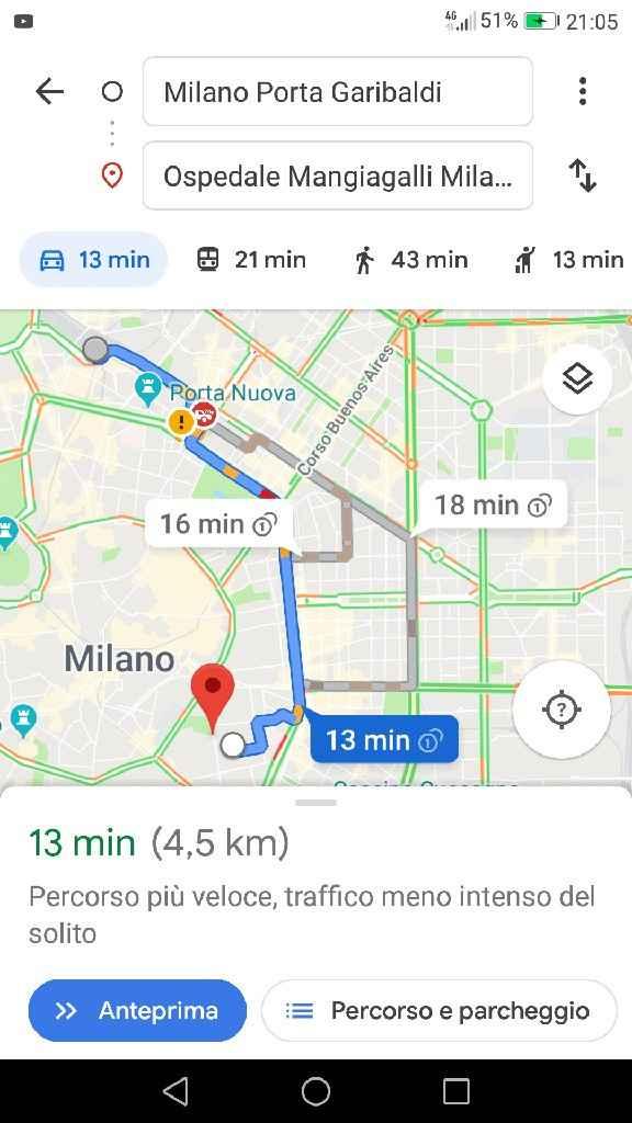 Ragazze di Milano ho bisogno di voi!! - 1